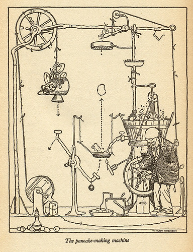 Heath Robinson Device