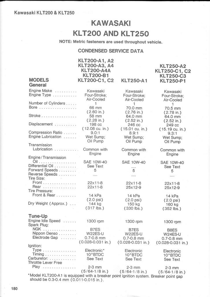 klt200 250 service data 1