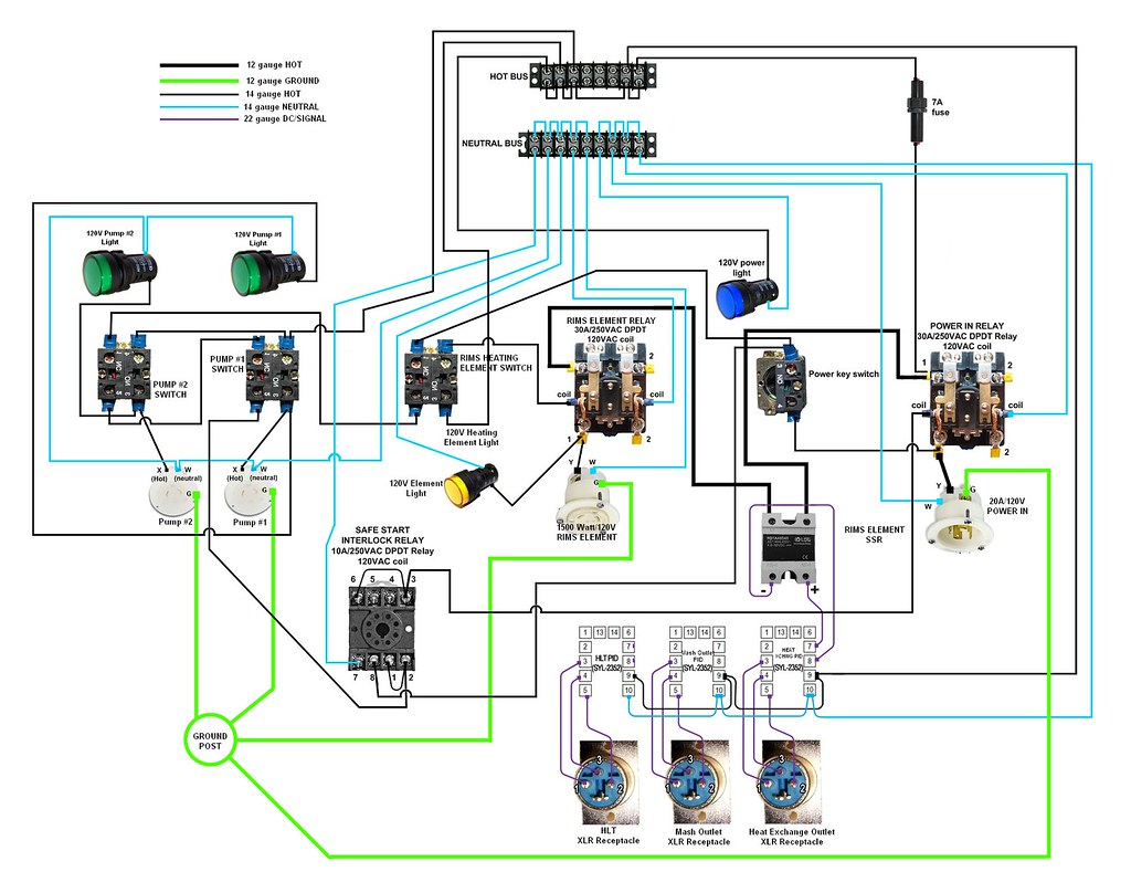 240v Rims Wiring Diagram About In Addition How To Wire Outlet On House Outlets Tube 120vac Schemes Receptacle 120v Look