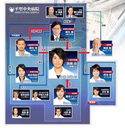 meii_chart