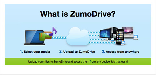 ZumoDrive - Enjoy your media and documents from every device