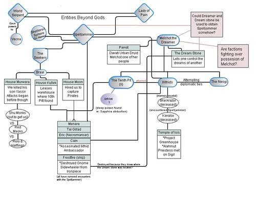 Planejammer_Flow_Chart