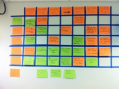 CareerCampLA-2 Schedule Board at end of the day