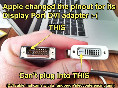 Apple Mini DisplayPort to DVI Adapter incompatible with Tandberg DVI Cable