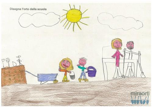 Disegna l'orto della scuola 2B 15
