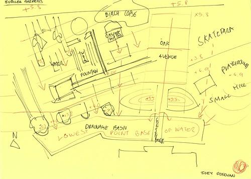 1 min sketch plan