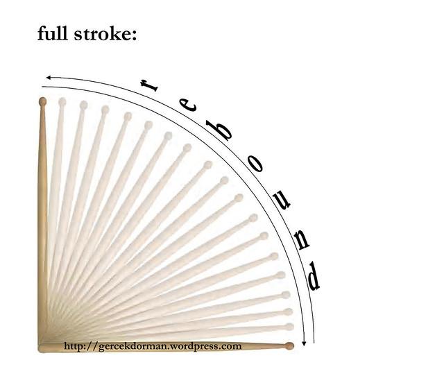 full stroke2