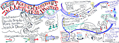 nonprofits and free agents in a a networked world: visual notes