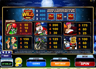 free Santa's Wild Ride slot mini symbol