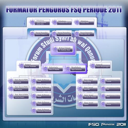 FORMATUR FSQ