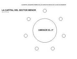 capital_sel_sector_menor