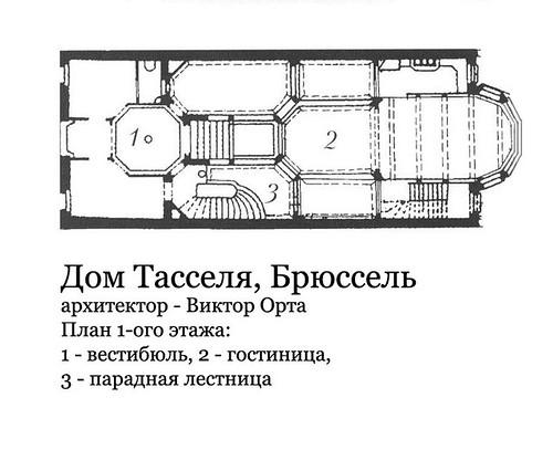 Дом Тасселя, чертеж плана, архитектор Виктор Орта