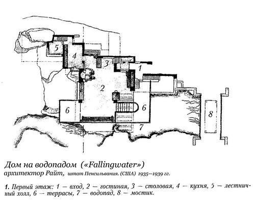 Дом на водопадом  («Fallingwater»), Фрэнк Ллойд Райт, план 1-ого этажа