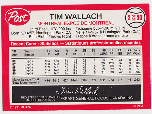 Exp - Tim Wallach - Back