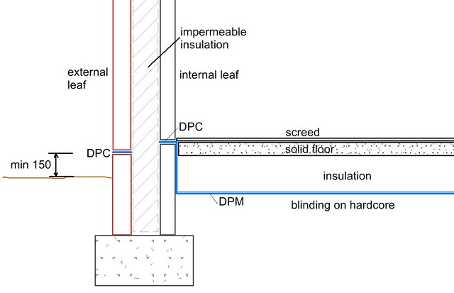 Membrane Damp Proofing Sheet : Damp proof membrane concrete floor cost matttroy