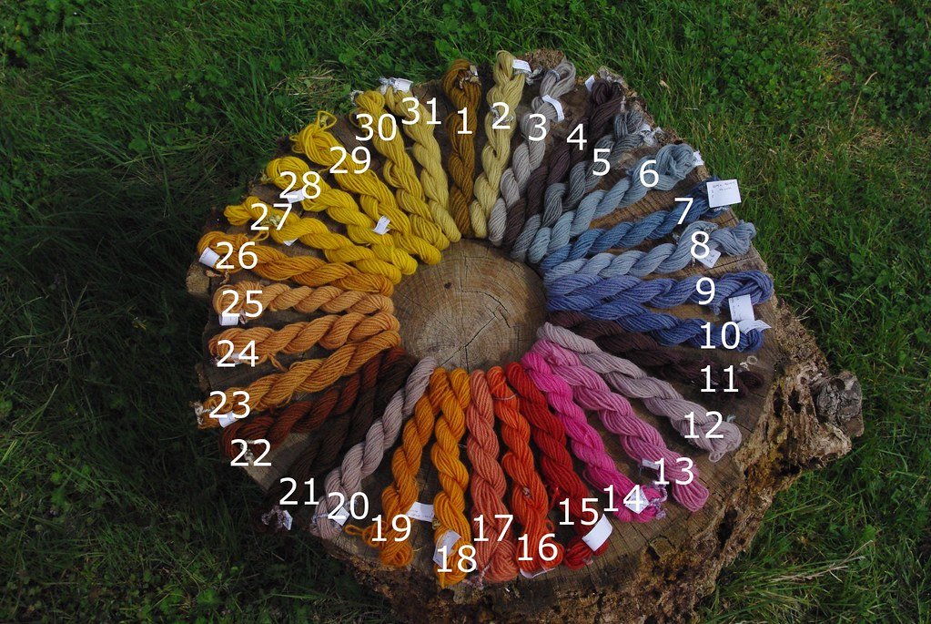 Natural dyeing colour wheel explained