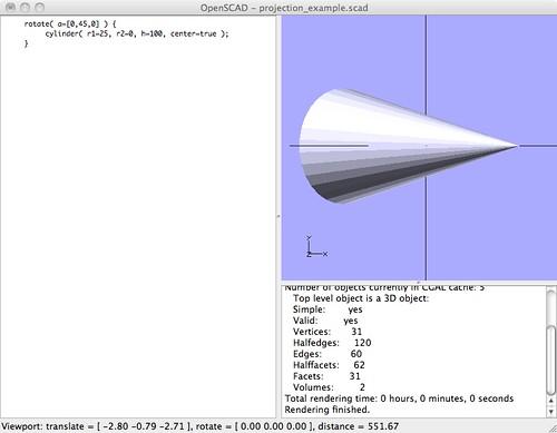 3D Cone Top