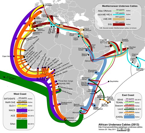 Sub-saharan Undersea Cables in 2013 - maybe (version 29)