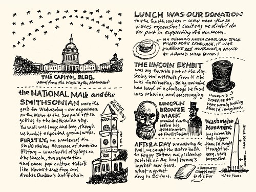 Washington DC Sketchnotes 05-06