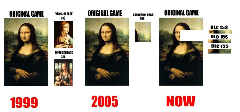 toda la verdad sobre los DLCs