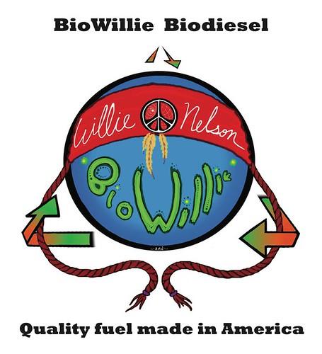biowillie1