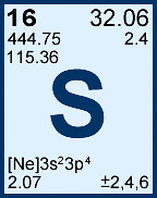 Sulfur grrlscientist science theguardian next in our exploration of the periodic table is the element sulfur denoted by the symbol s and the atomic number 16 this lovely element the tenth most urtaz Image collections