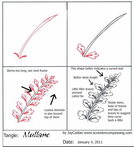 TanglePattern Mullane
