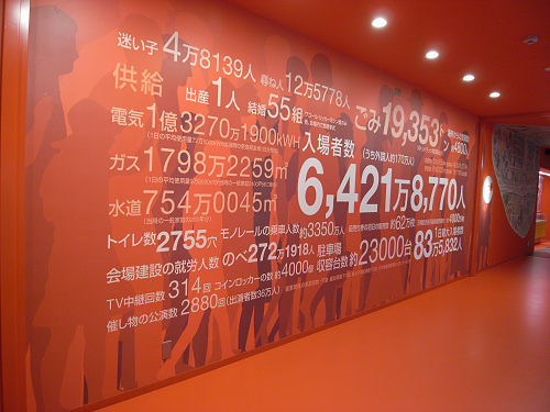 常設展示室@EXPO'70パビリオン-11