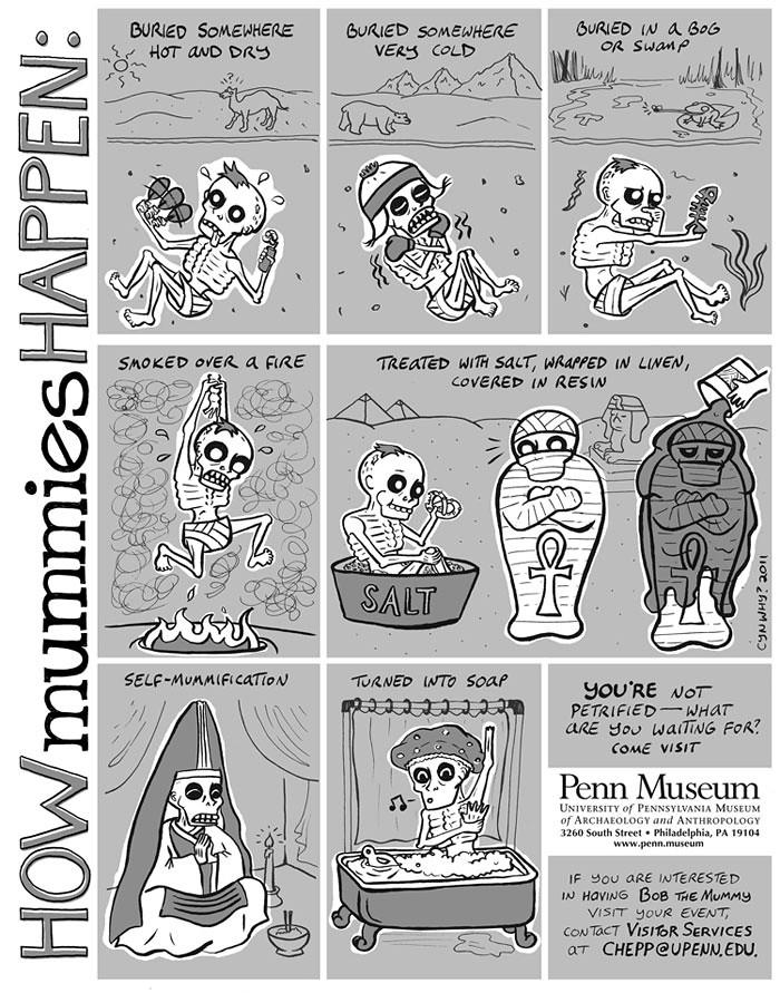 How Mummies Happen