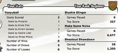 Altador Cup VI Stats Update June 1, 2011
