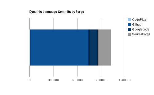 chart_2 (3)
