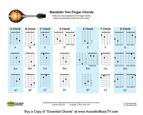 Essential Chords Mandolin 2 Finger Chords Horiz A Photo On Flickriver