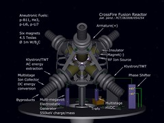 CrossFire Nuclear Fusion Reactor (MFerreiraJr) Tags: startrek mars moon starwars space ufo nasa spaceship spaceshuttle spacecraft starship hyperdrive ovni spaceflight interstellar nuclearfusion warpdrive electrodynamic fusionreactor fusor crossfirefusionreactor spacepropulsion