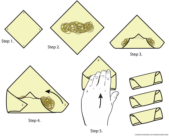 Egg Roll Steps, how to illustration.