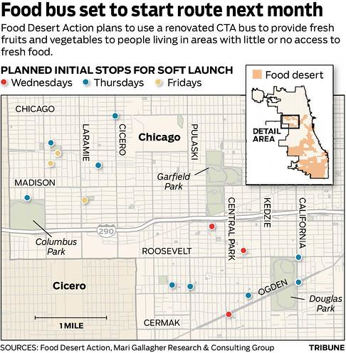 Food bus route, Chicago