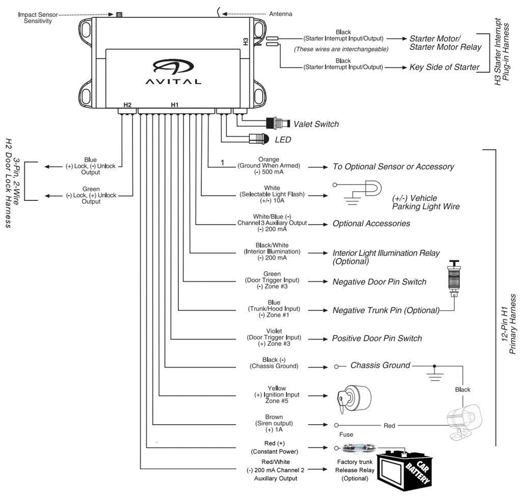 Viper 3303 Wiring Diagram together with Viper 4115v1b One Button Remote Starter besides Simple Wiring Diagrams For Remote Start Auto  mand Starter Diagram Trend Car Alarm With  pustar additionally Warn Atv Winch Wiring Diagram also Viper Color Oled 2 Way Security And Remote Start System. on viper remote starter installation guide