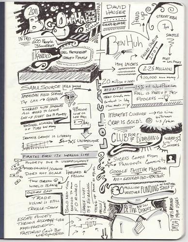 Big Omaha Sketchnotes Page 1
