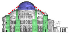 Elevation with Dome's Lateral Thrust, Dome in Blue and Piers in Green