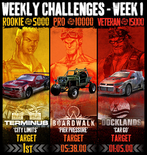 Weekly_Challenges