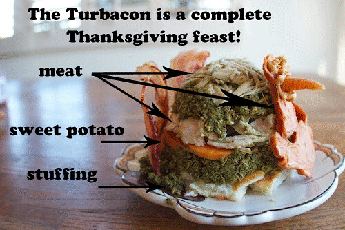 turbacon 2