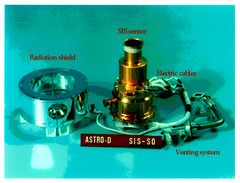 SIS instrument from the ASCA satellite