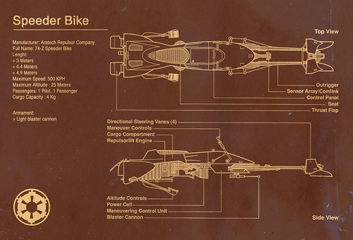 Speeder Bike Blueprint - Star Wars