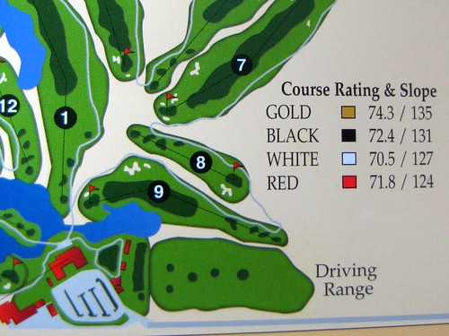 Course Rating & Slope