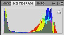 Histogram info of SOOC