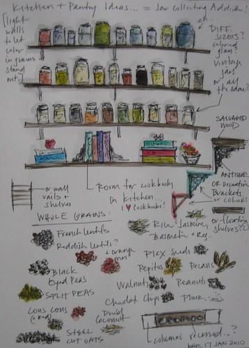 Kitchen Pantry Marissa Huber