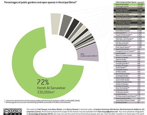 DF_AEoC_Public Green Space Percentages (cc)