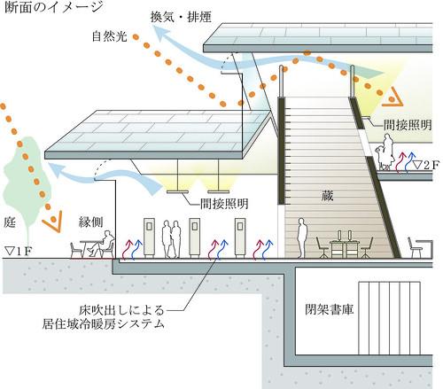 An open storehouse_03