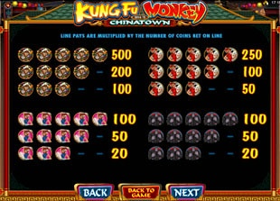 free Kung Fu Monkey slot mini symbol