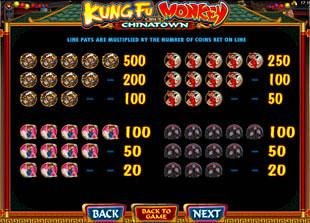 free Kung Fu Monkey slot mini symbol