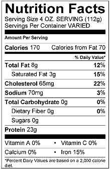 This is an example of a nutrition facts panel for a package of ground beef that is 93% lean and 7% fat. The label shows total calories, grams of fat, and grams of protein per 4 oz. serving, as well as other helpful dietary information.